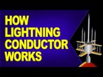 Lightning Conductors in Centurion, Pretoria at Stopsurge ( 072 347 8526) on https://stopsurge.co.za
